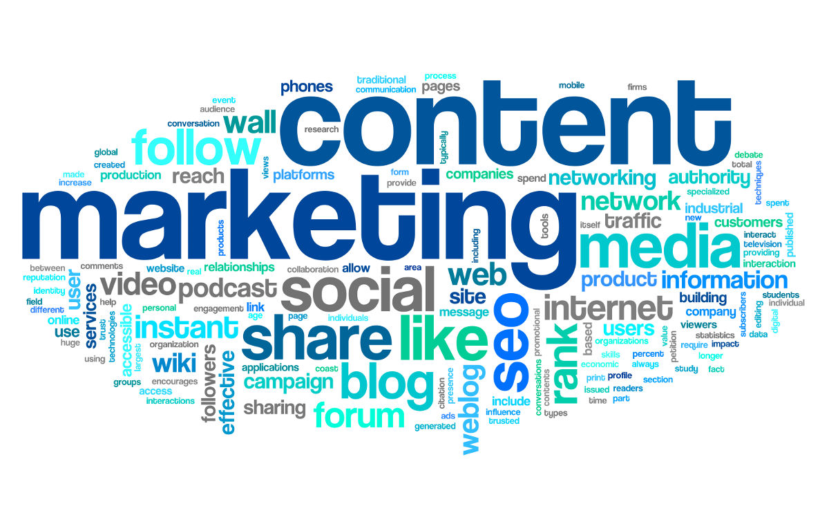 Why Content Marketing Plans Fail